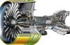Turboventilatorski motor GP7200